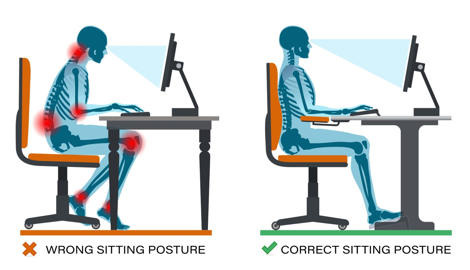 wrong sitting position vs. right sitting position